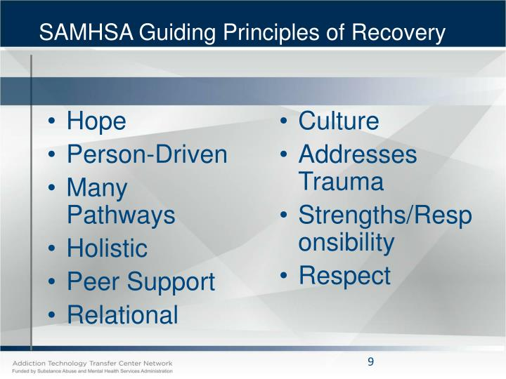 SAMHSA Guiding Principles of Recovery