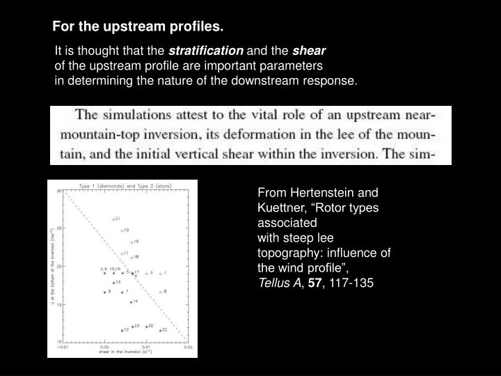 For the upstream profiles.
