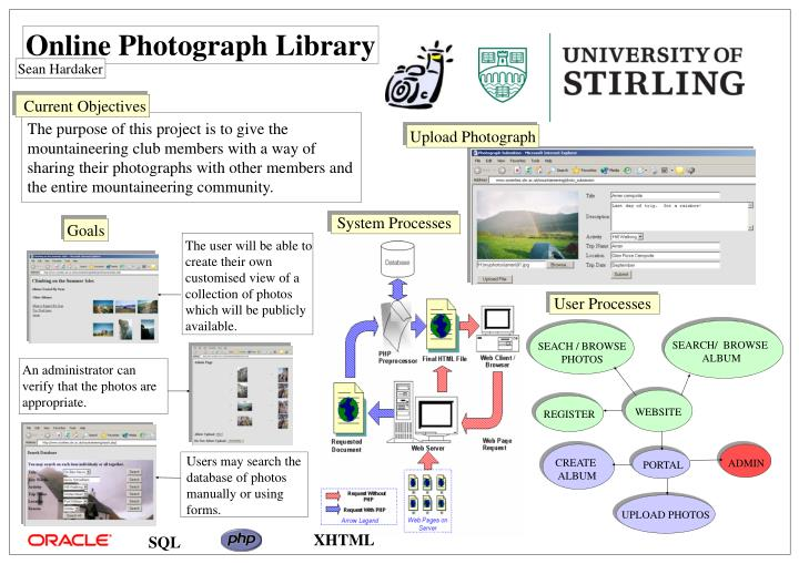 Online Photograph Library