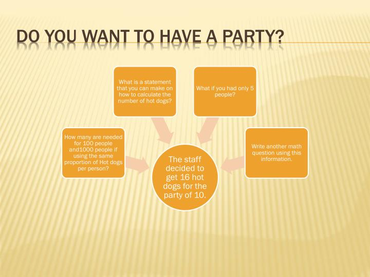 Do you want to have a Party?