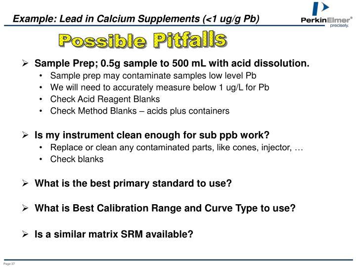 Example: Lead in Calcium Supplements (<1 ug/g Pb)