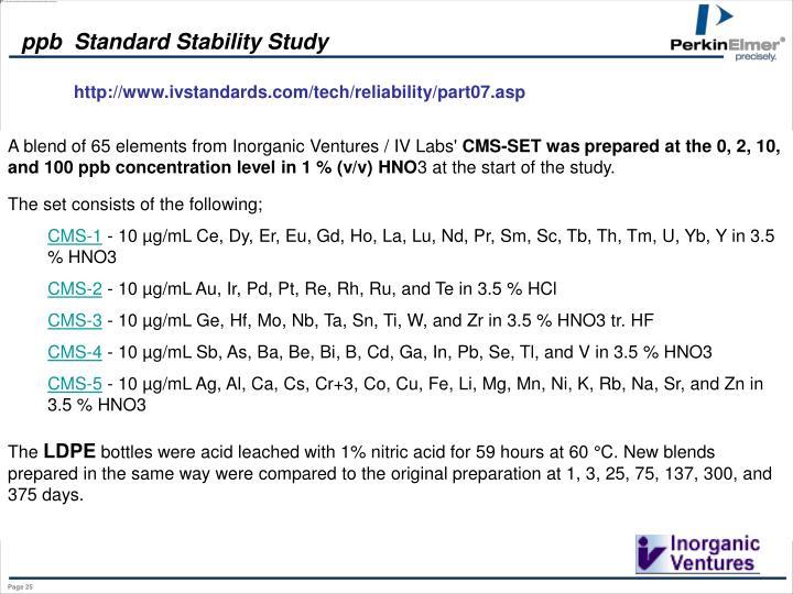 ppb  Standard Stability Study