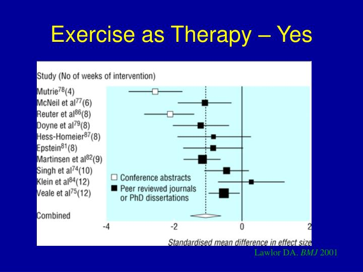 Exercise as Therapy – Yes