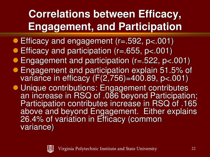 Efficacy and engagement (r=.592, p<.001)