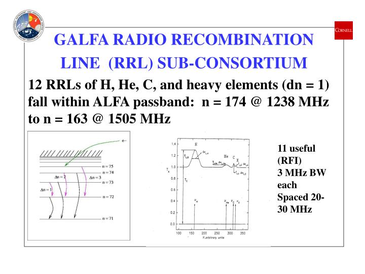GALFA RADIO RECOMBINATION