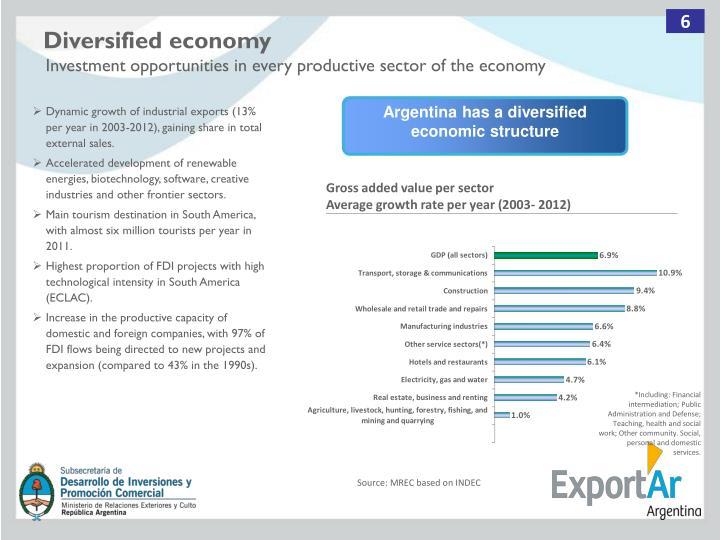 Diversified economy