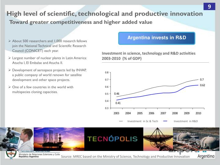High level of scientific, technological and productive innovation