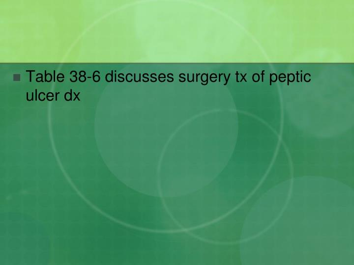 Table 38-6 discusses surgery tx of peptic ulcer dx