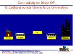 connectivity on direct of broadband optical fibre to large universities