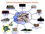 pakistan educational research network