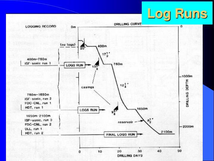 Log Runs