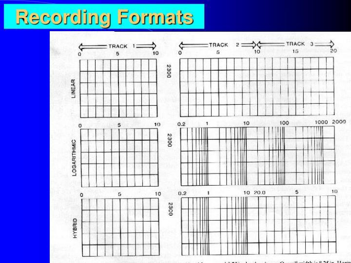 Recording Formats