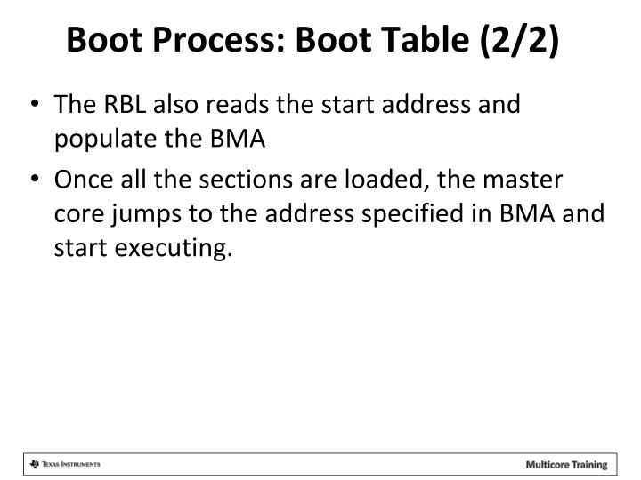 Boot Process: Boot