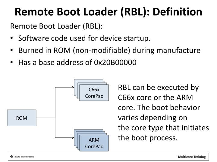 Remote Boot Loader (RBL): Definition
