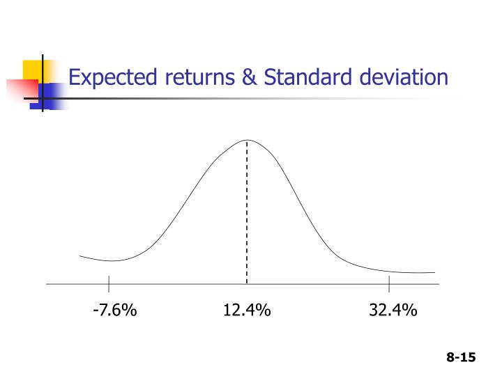 Expected returns & Standard deviation