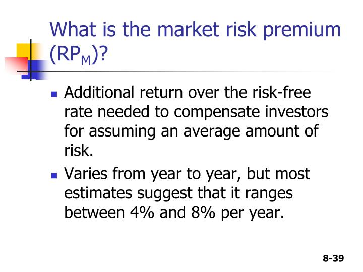 What is the market risk premium (RP