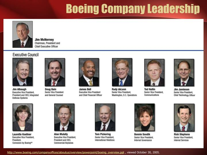 Boeing Company Leadership