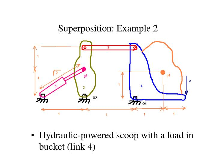 Superposition: Example 2