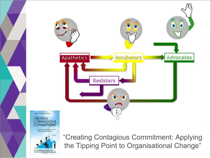 """""""Creating Contagious Commitment: Applying"""