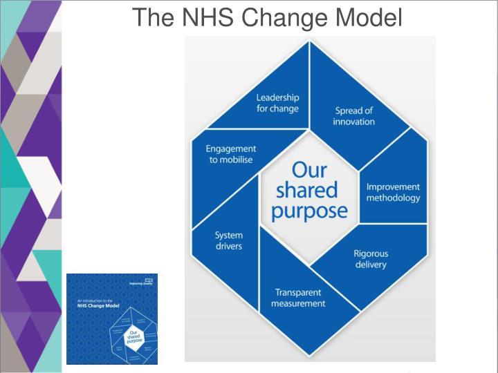 The NHS Change Model