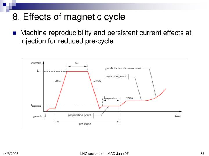 8. Effects of magnetic cycle