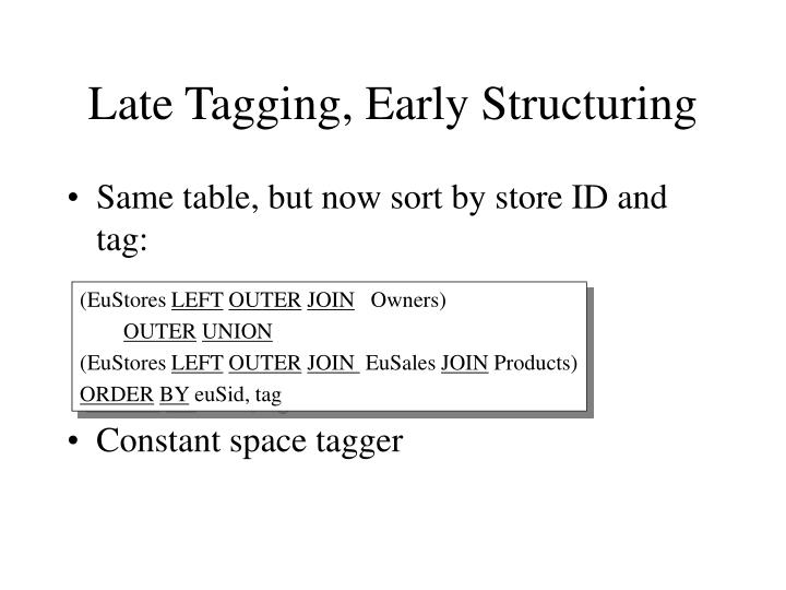 Late Tagging, Early Structuring