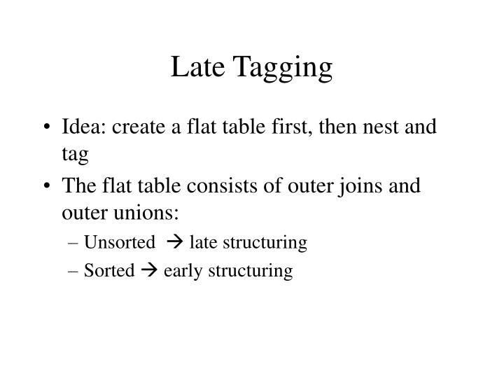 Late Tagging