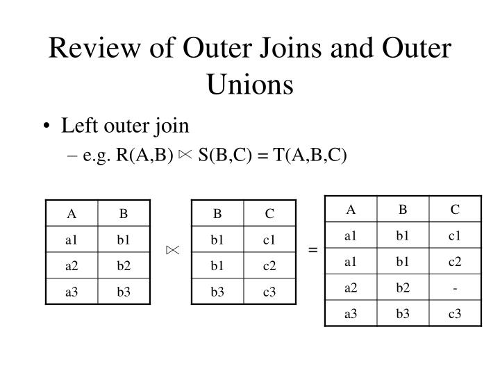 Review of Outer Joins and Outer Unions