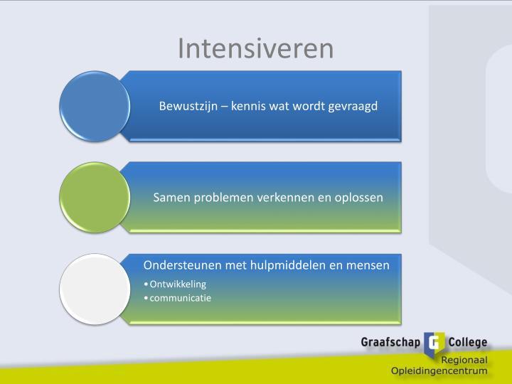 Intensiveren