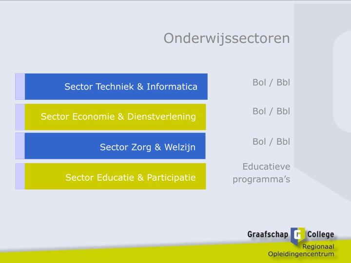 Onderwijssectoren