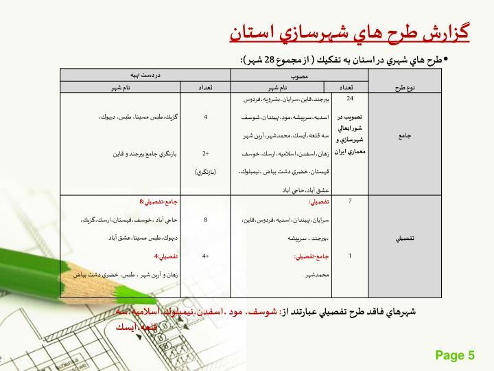 گزارش طرح هاي شهرسازي استان