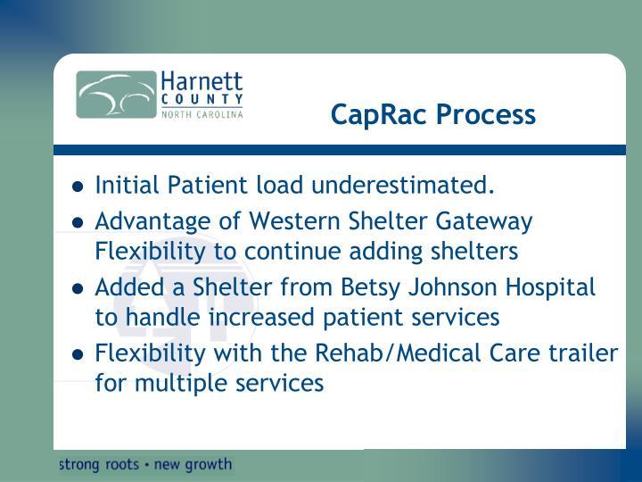 CapRac Process