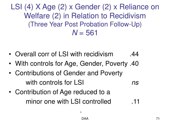 LSI (4) X Age (2) x Gender (2) x Reliance on Welfare (2) in Relation to Recidivism