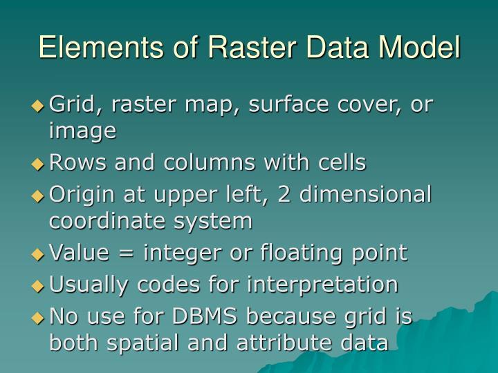 Elements of Raster Data Model