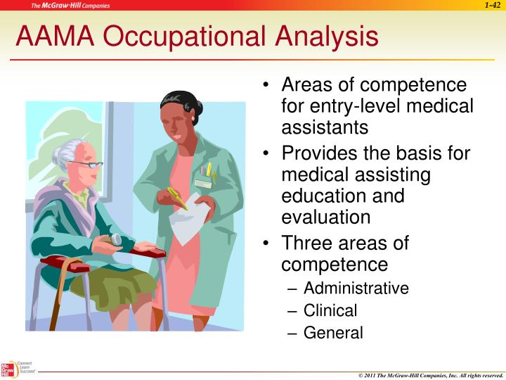 AAMA Occupational Analysis