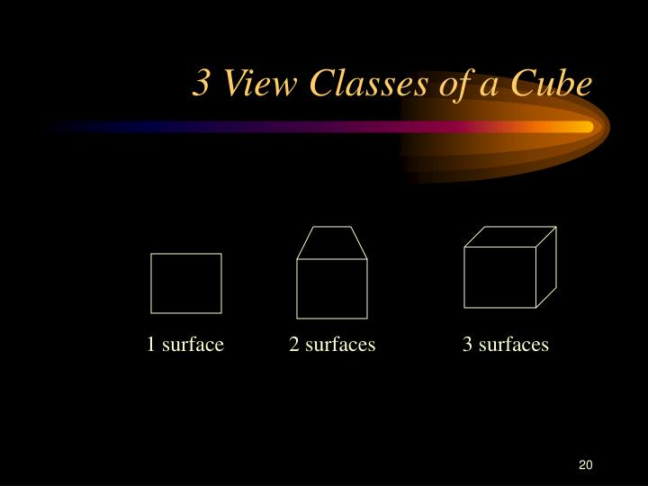 3 View Classes of a Cube