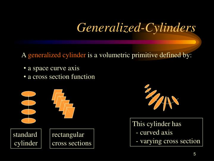 Generalized-Cylinders