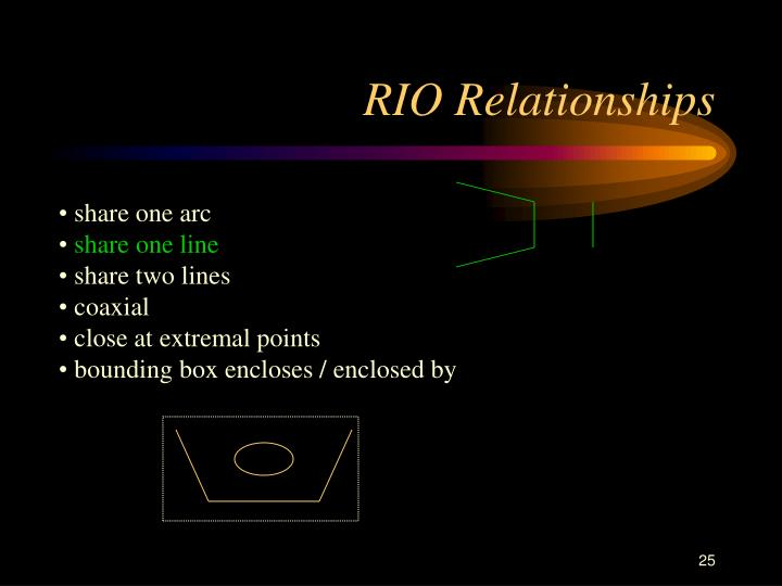 RIO Relationships