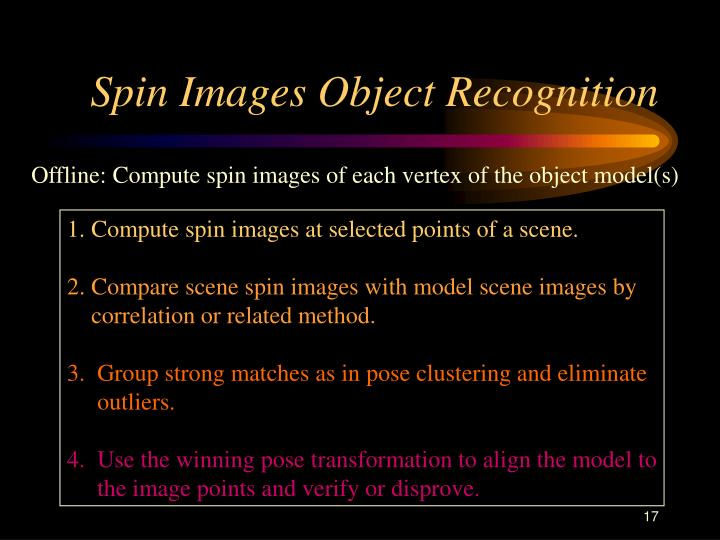 Spin Images Object Recognition