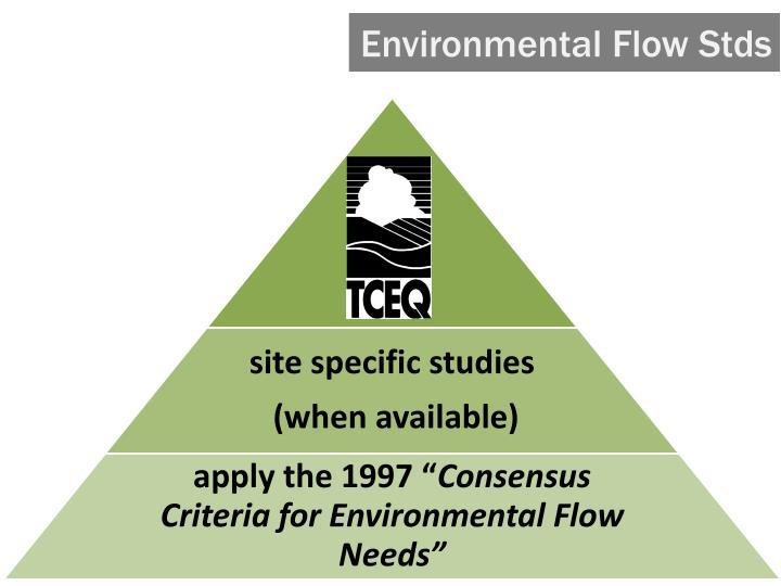 Environmental Flow