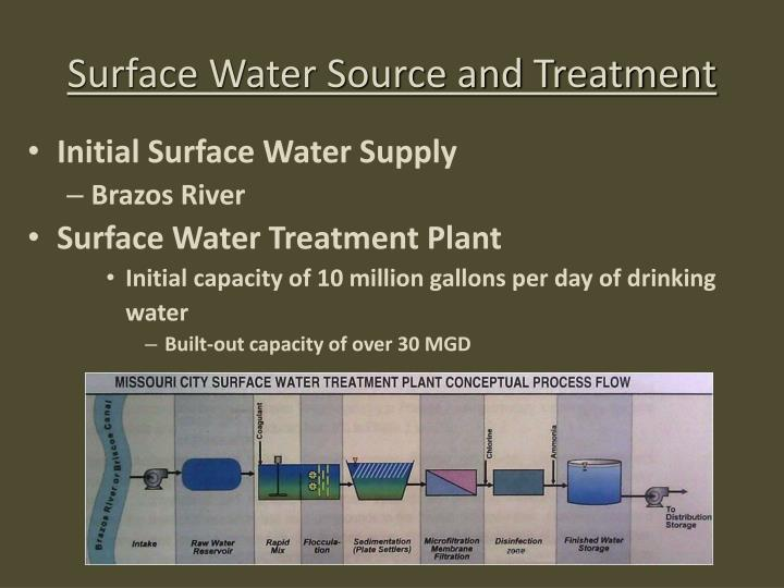 Surface Water Source and Treatment