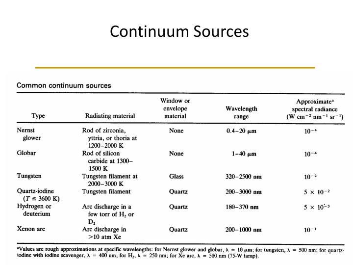 Continuum Sources
