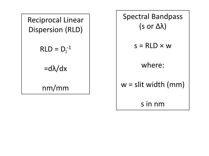 Spectral Bandpass