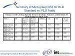 summary of multi group cfa for rld standard vs rld audio