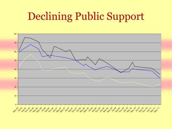 Declining Public Support