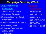 campaign planning efforts