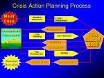 crisis action planning process14