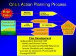 crisis action planning process7