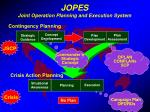 jopes joint operation planning and execution system1