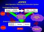 jopes joint operation planning and execution system2
